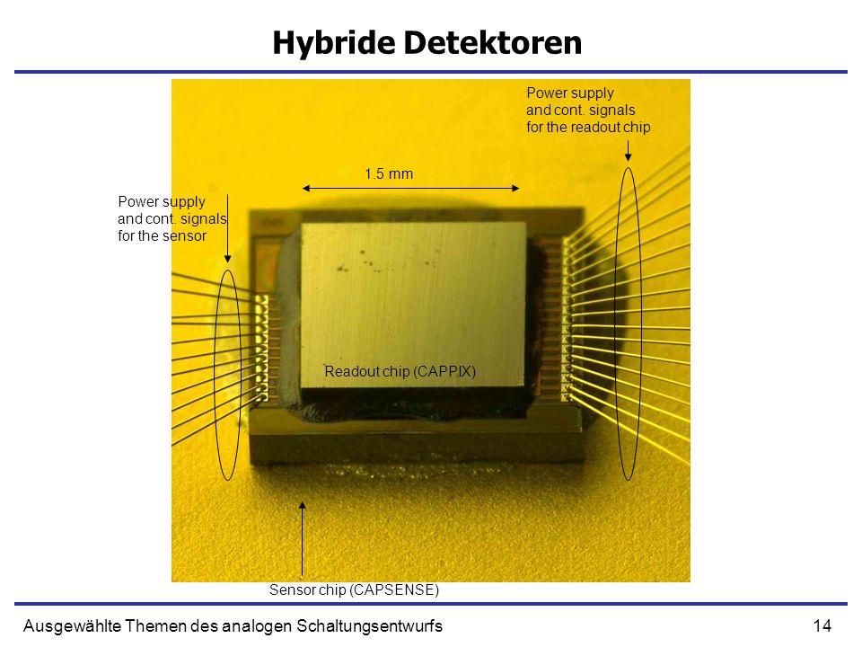 Sensor chip (CAPSENSE)