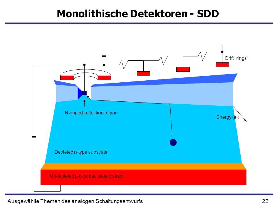 Monolithische Detektoren - SDD