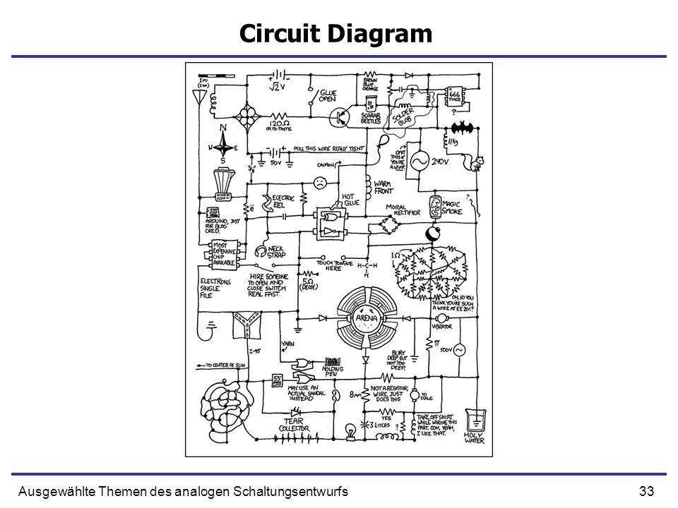Circuit Diagram Ausgewählte Themen des analogen Schaltungsentwurfs