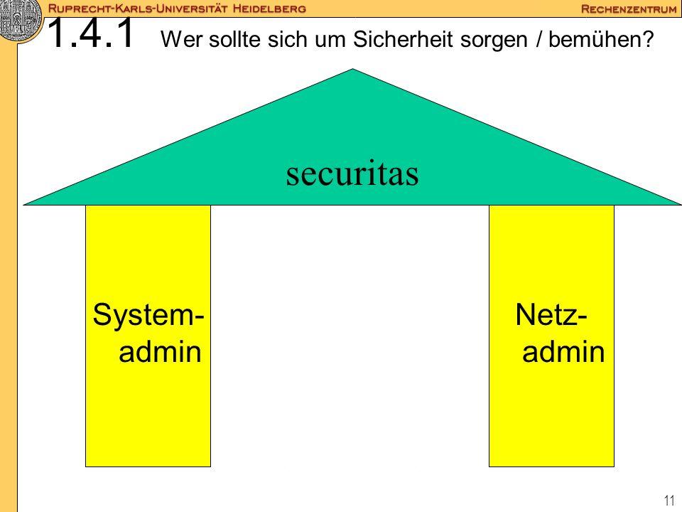 1.4.1 Wer sollte sich um Sicherheit sorgen / bemühen