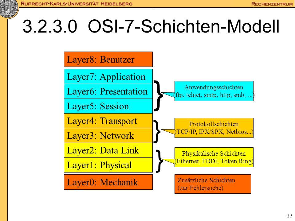 3.2.3.0 OSI-7-Schichten-Modell