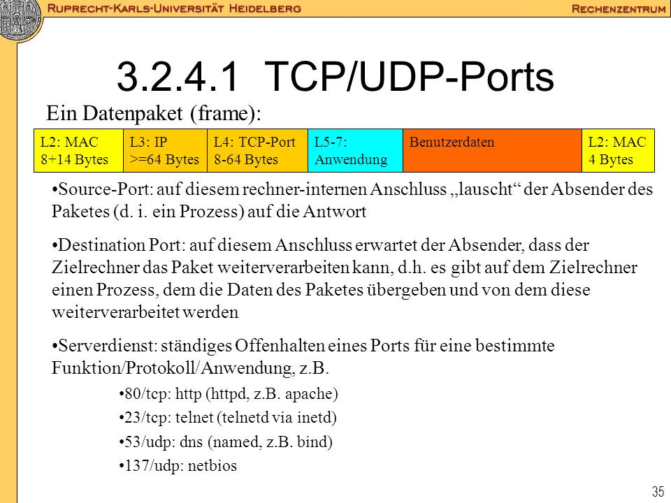 3.2.4.1 TCP/UDP-Ports Ein Datenpaket (frame):