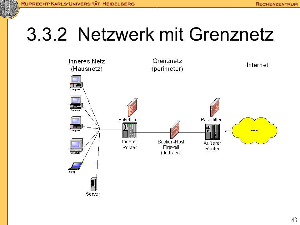 3.3.2 Netzwerk mit Grenznetz