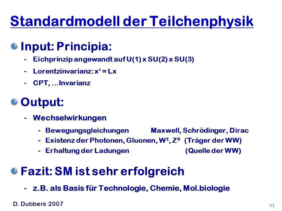 Standardmodell der Teilchenphysik
