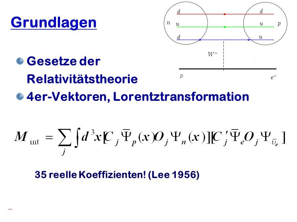 Grundlagen Gesetze der Relativitätstheorie