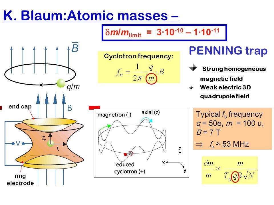 K. Blaum:Atomic masses –