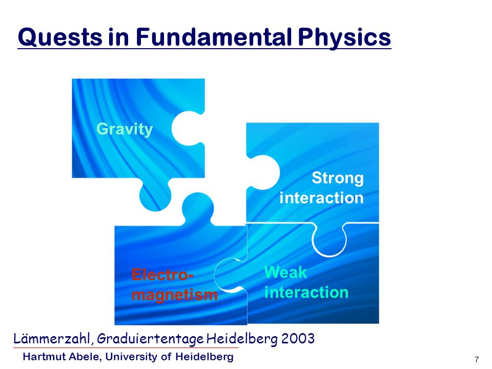Quests in Fundamental Physics