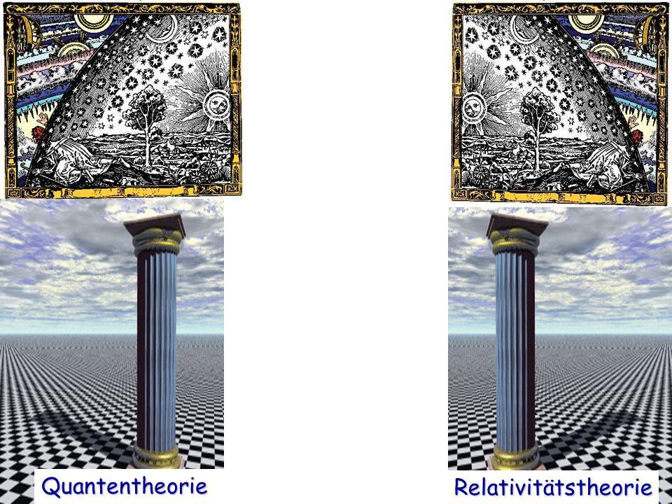 2 Säulen: Quantentheorie Relativitätstheorie