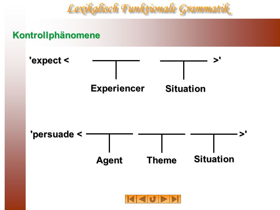 Kontrollphänomene expect < > Experiencer. Situation.