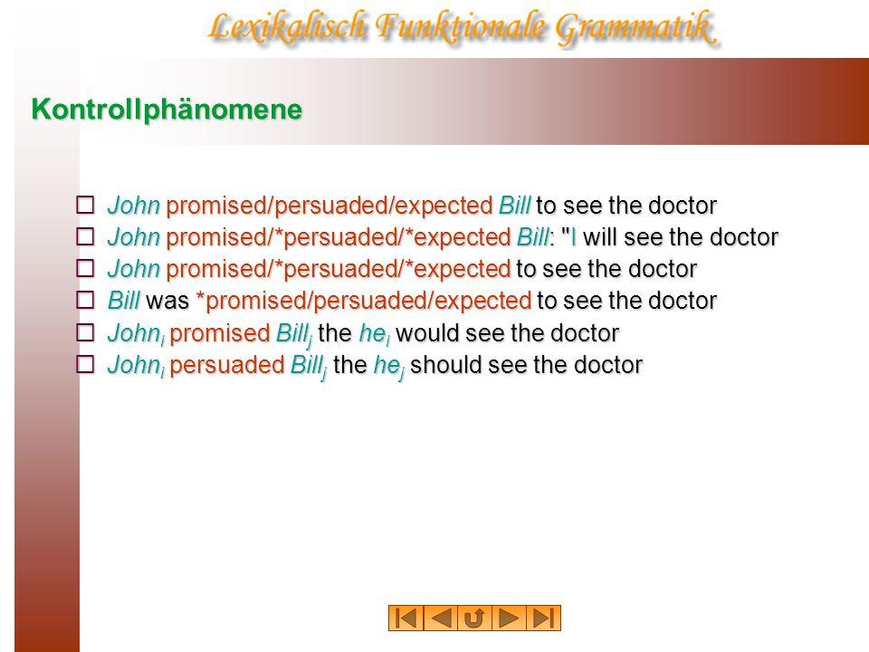 KontrollphänomeneJohn promised/persuaded/expected Bill to see the doctor. John promised/*persuaded/*expected Bill: I will see the doctor.