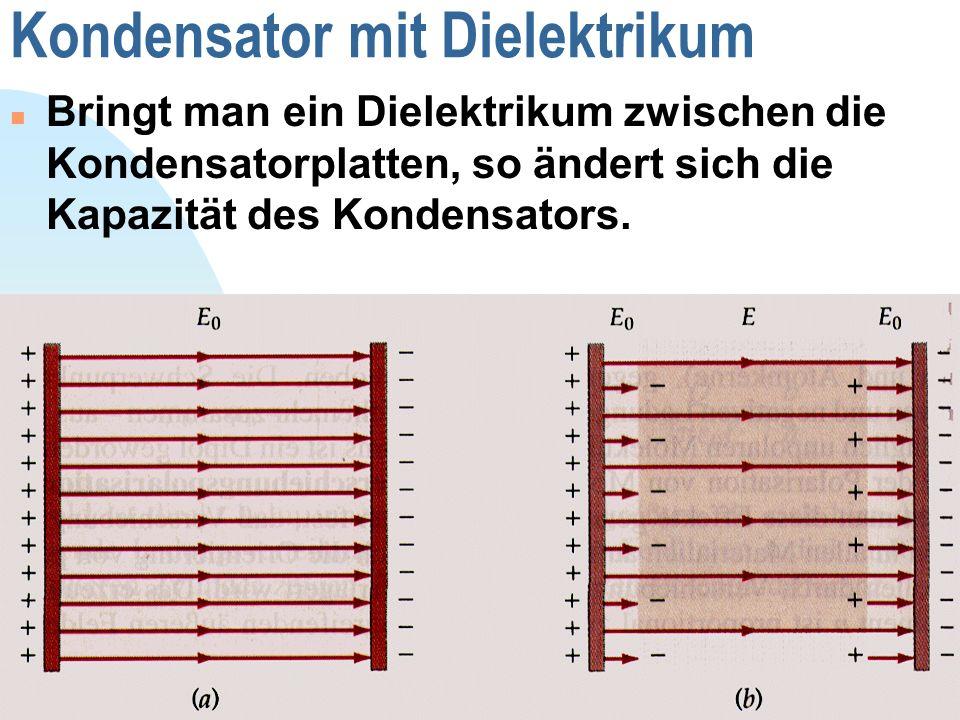 Kondensator mit Dielektrikum
