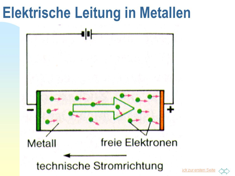 Elektrische Leitung in Metallen
