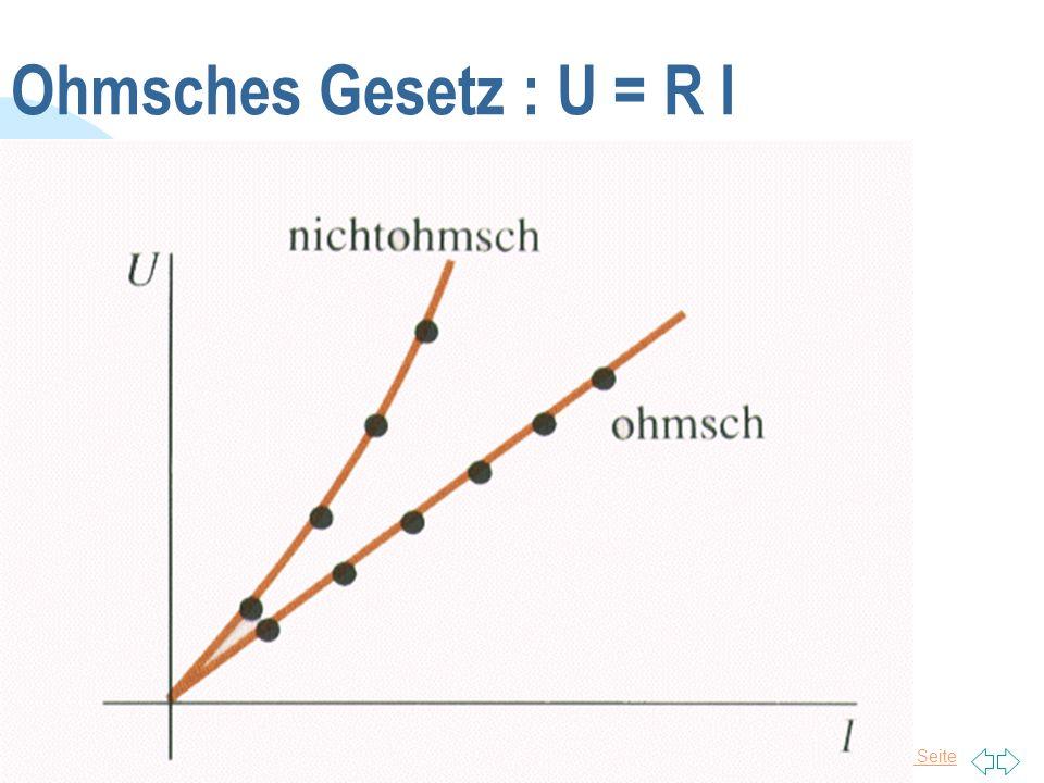 Ohmsches Gesetz : U = R I