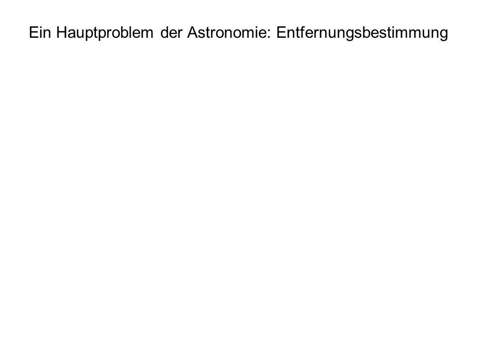 Ein Hauptproblem der Astronomie: Entfernungsbestimmung