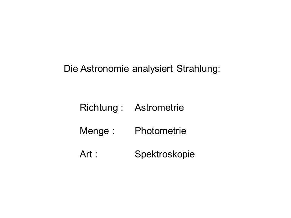 Die Astronomie analysiert Strahlung: