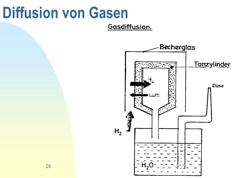 Diffusion von Gasen