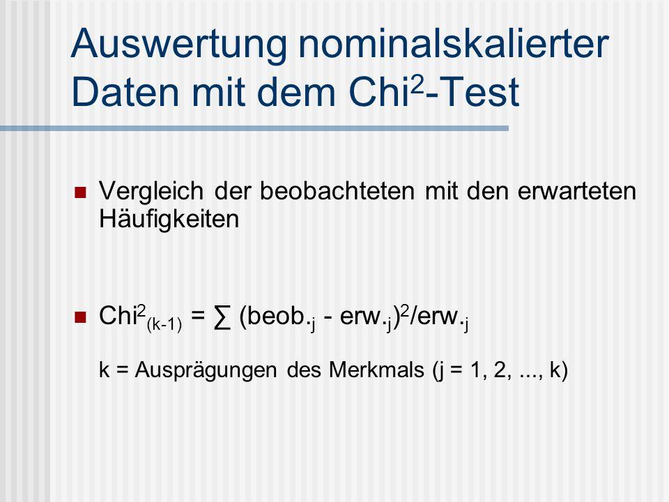 Auswertung nominalskalierter Daten mit dem Chi2-Test