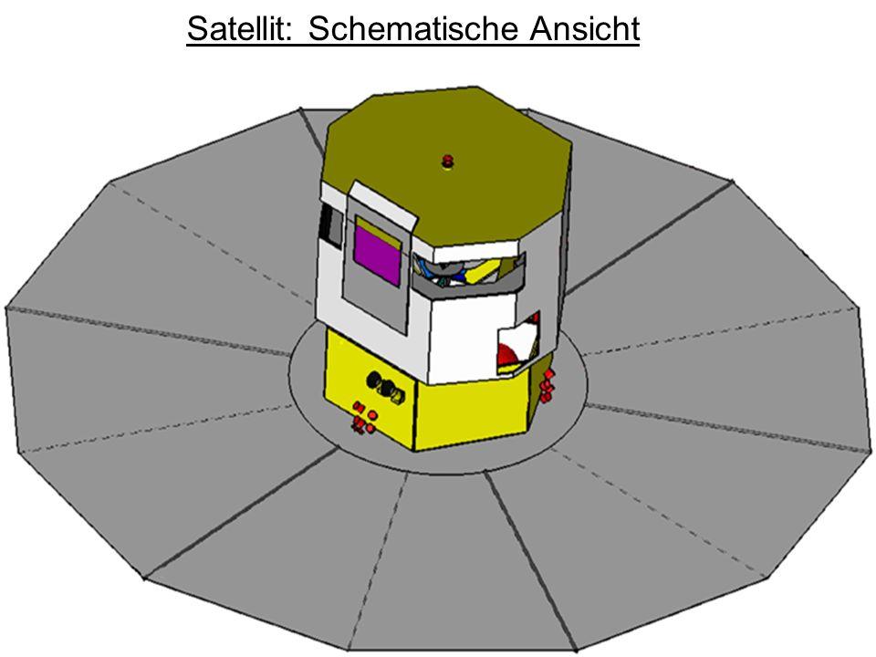 Satellit: Schematische Ansicht
