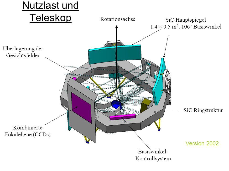 Nutzlast und Teleskop Rotationsachse SiC Hauptspiegel