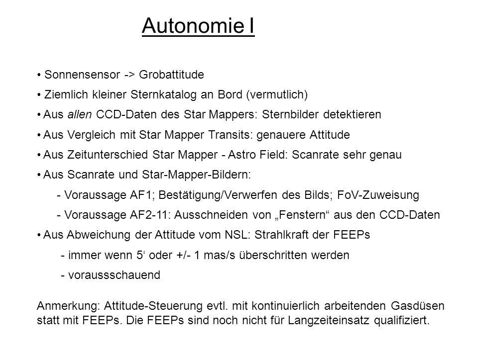 Autonomie I Sonnensensor -> Grobattitude
