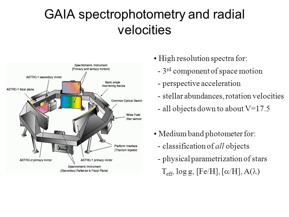 GAIA spectrophotometry and radial velocities