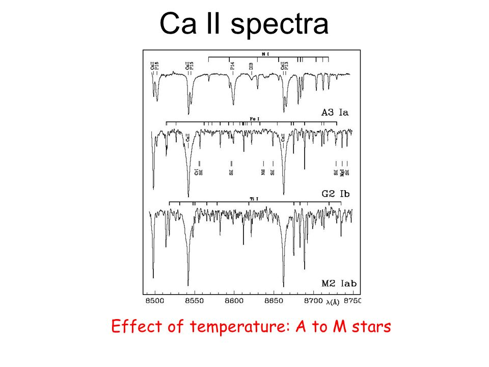 Effect of temperature: A to M stars