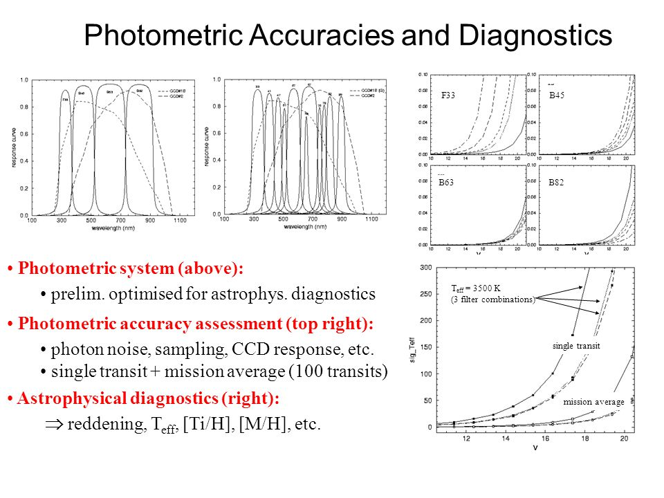 Photometric Accuracies and Diagnostics