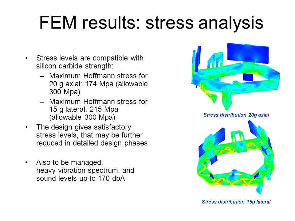 FEM results: stress analysis