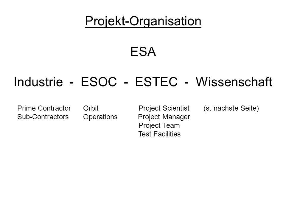 Projekt-Organisation ESA Industrie - ESOC - ESTEC - Wissenschaft
