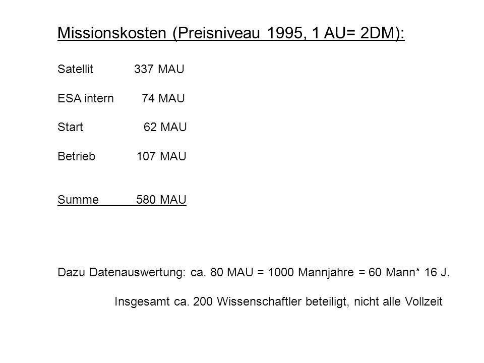 Missionskosten (Preisniveau 1995, 1 AU= 2DM):