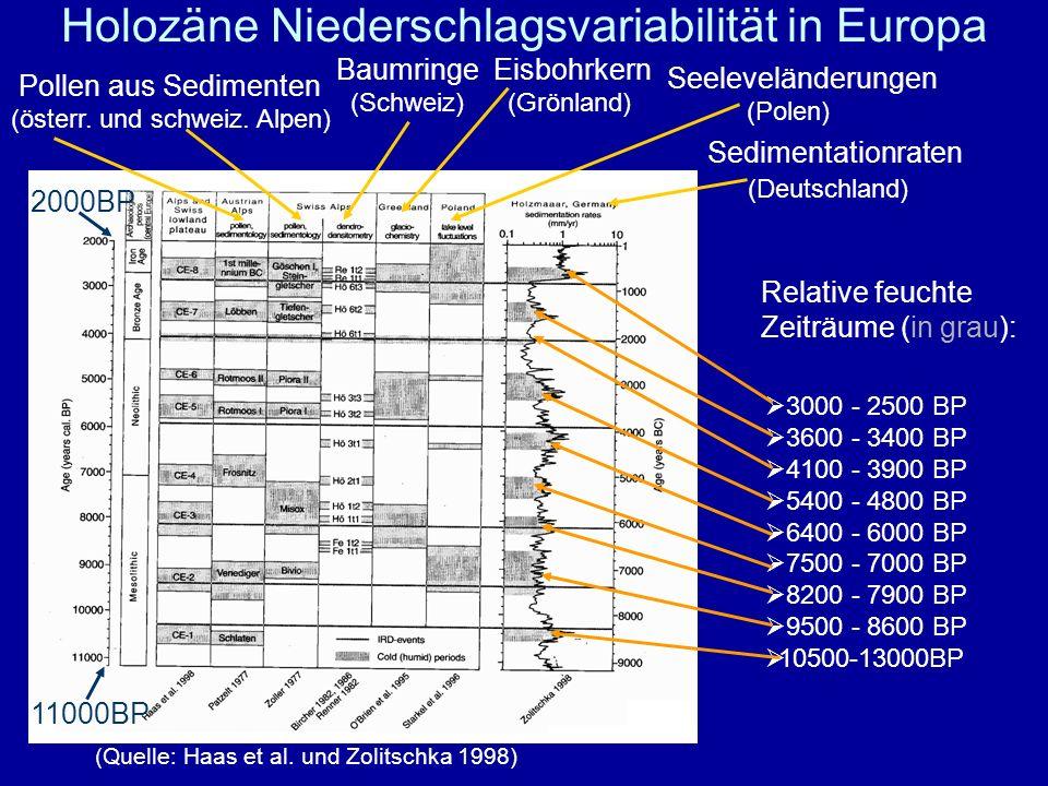 Holozäne Niederschlagsvariabilität in Europa