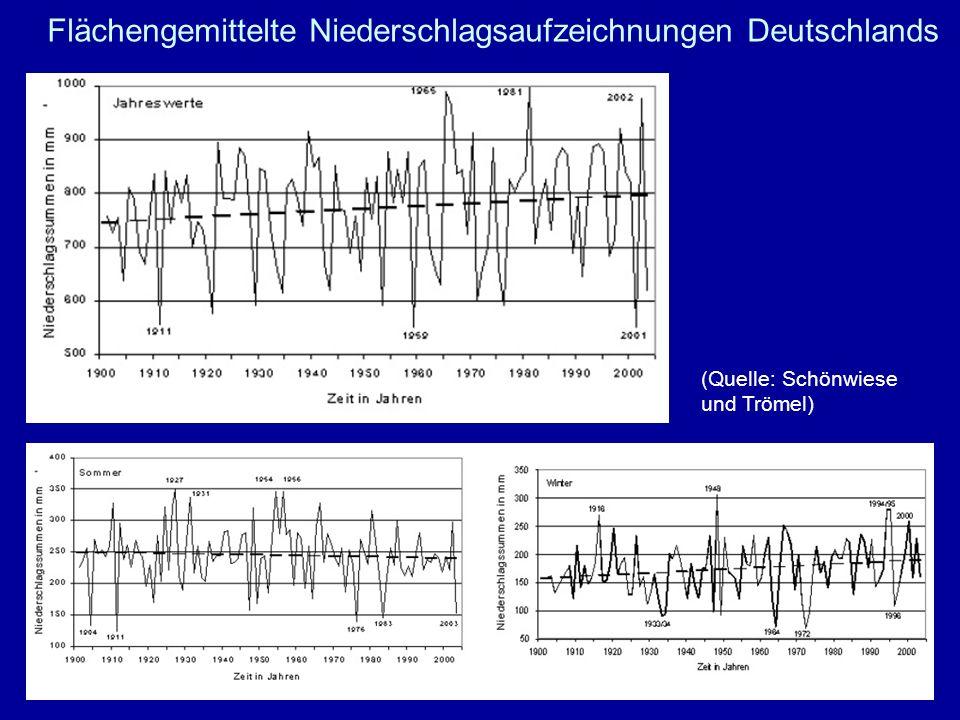 Flächengemittelte Niederschlagsaufzeichnungen Deutschlands