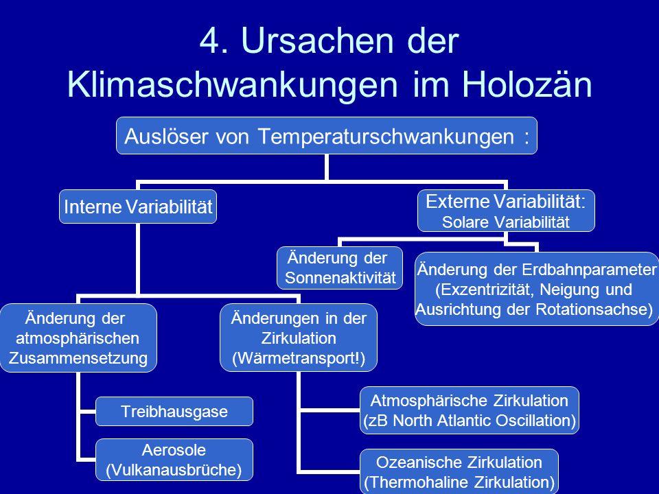 4. Ursachen der Klimaschwankungen im Holozän