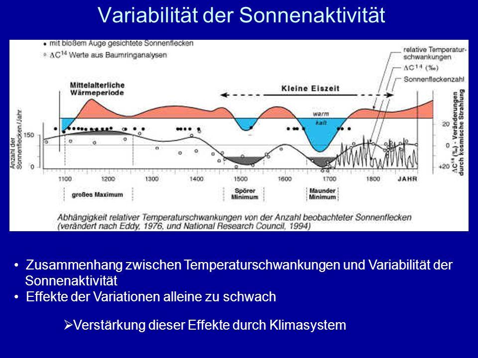 Variabilität der Sonnenaktivität