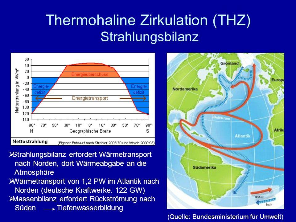 Thermohaline Zirkulation (THZ) Strahlungsbilanz