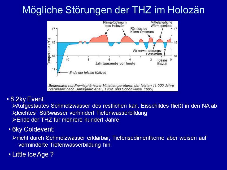 Mögliche Störungen der THZ im Holozän