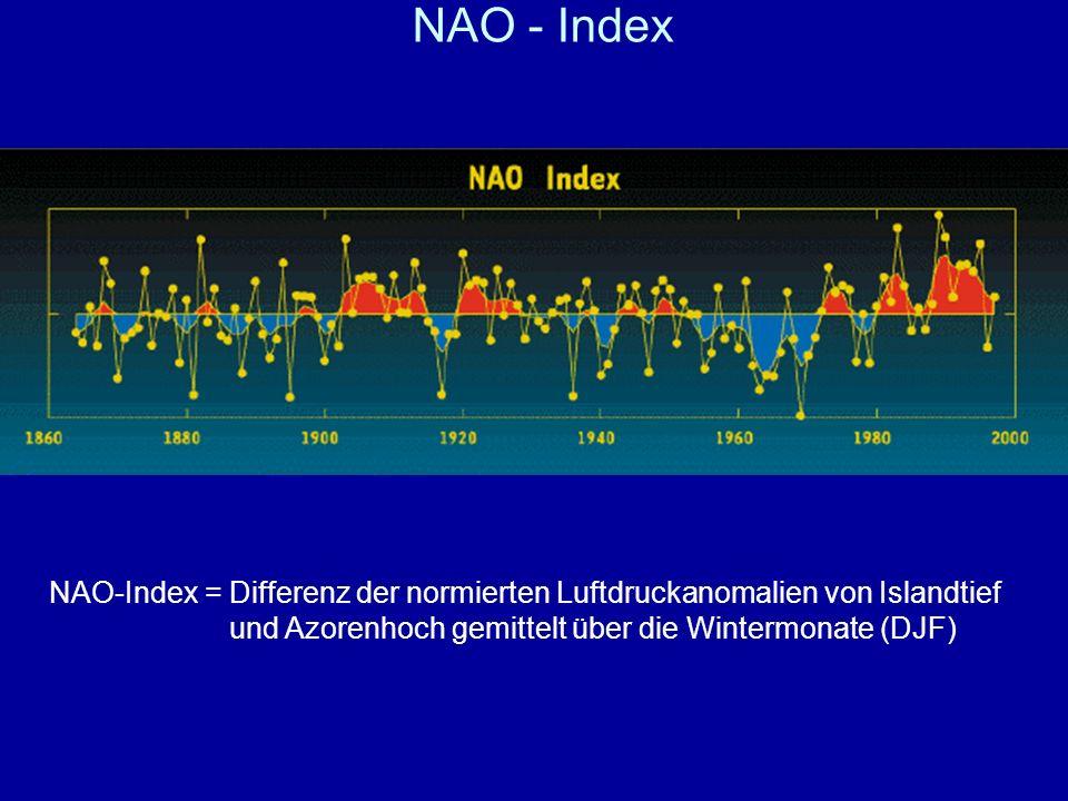 NAO - Index NAO-Index = Differenz der normierten Luftdruckanomalien von Islandtief.