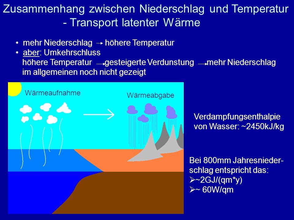 Zusammenhang zwischen Niederschlag und Temperatur - Transport latenter Wärme