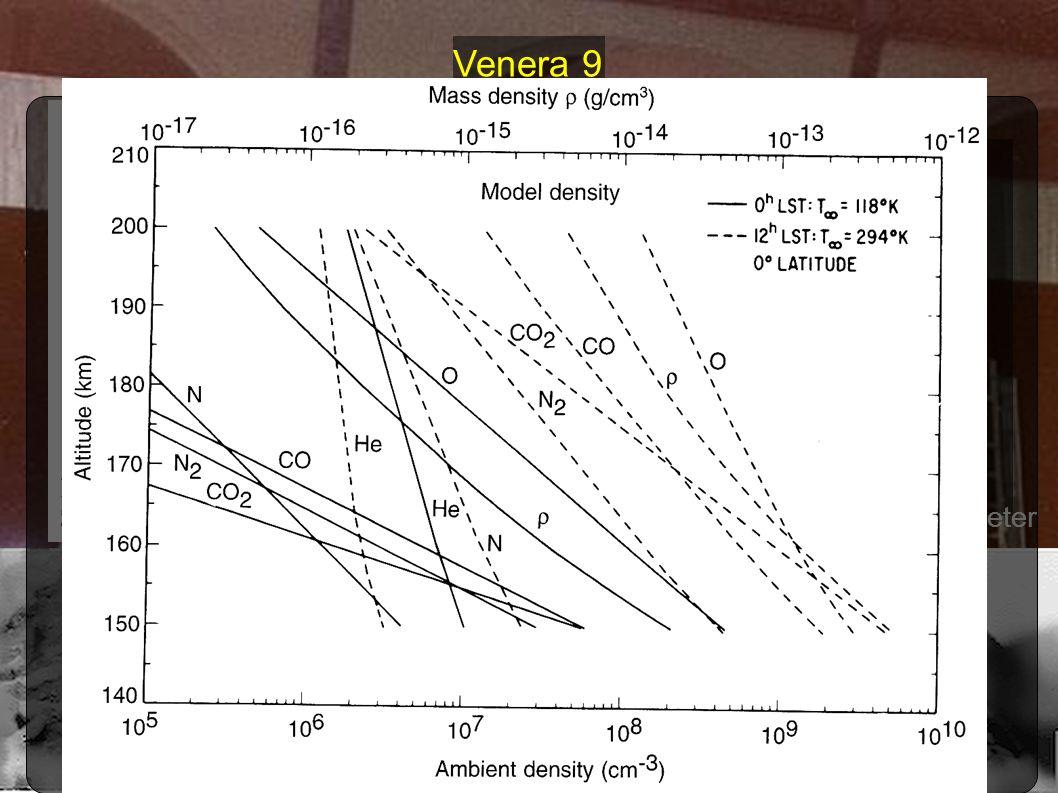 Venera 9 Instrumente des Landers Panorama – Kamera Thermometer