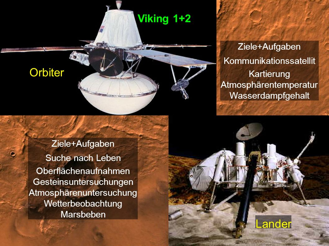 Orbiter Lander Viking 1+2 Ziele+Aufgaben Kommunikationssatellit