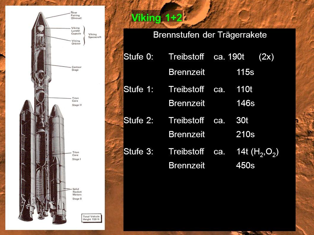 Viking 1+2 Brennstufen der Trägerrakete