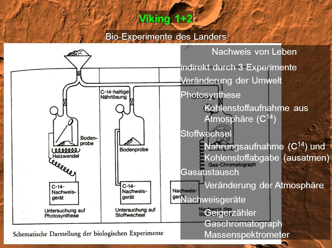 Bio-Experimente des Landers