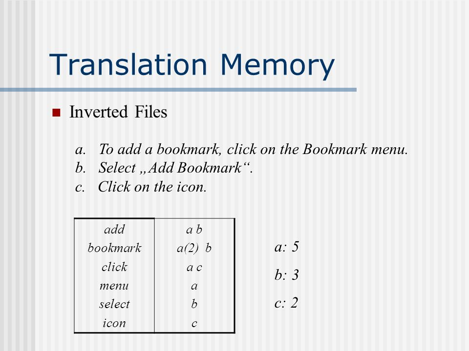 Translation Memory Inverted Files