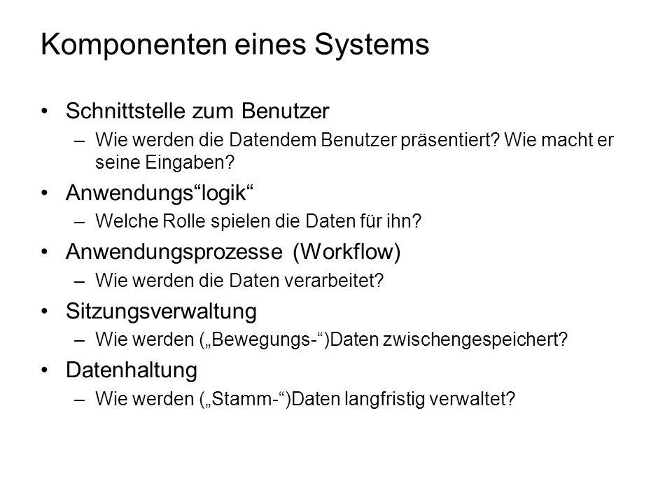 Komponenten eines Systems