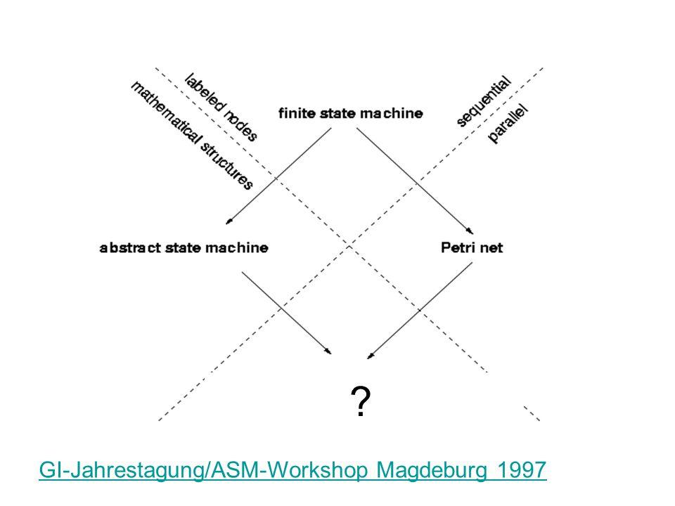 GI-Jahrestagung/ASM-Workshop Magdeburg 1997