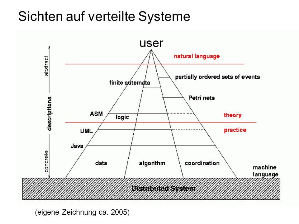 Sichten auf verteilte Systeme