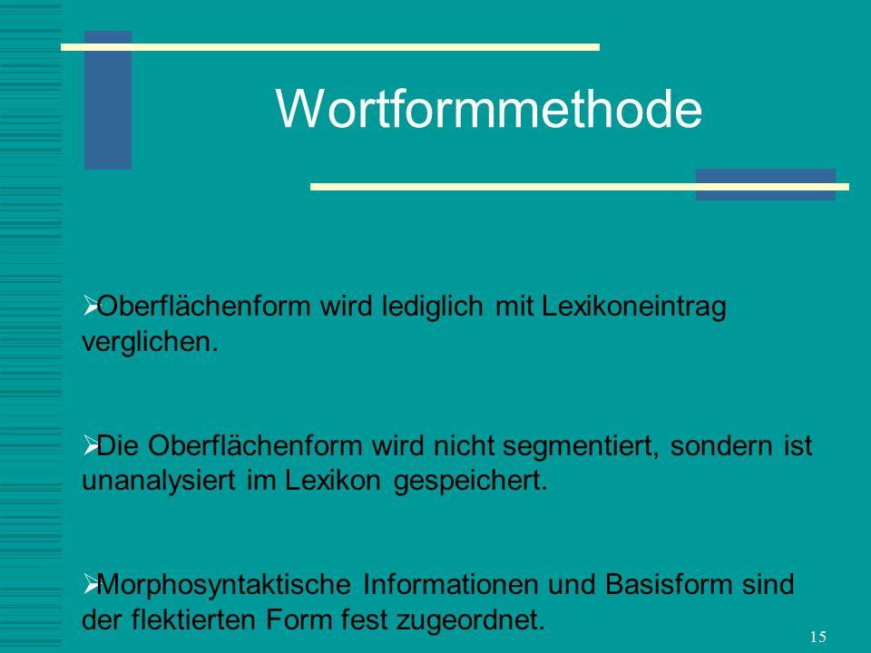 WortformmethodeOberflächenform wird lediglich mit Lexikoneintrag verglichen.