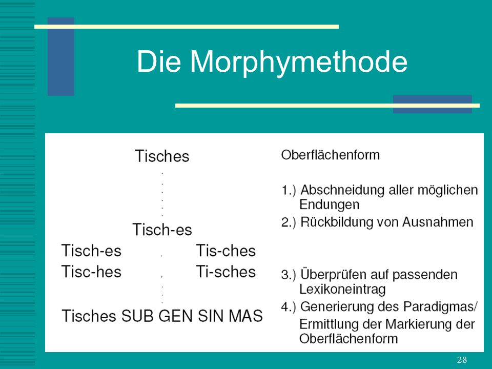 Die Morphymethode