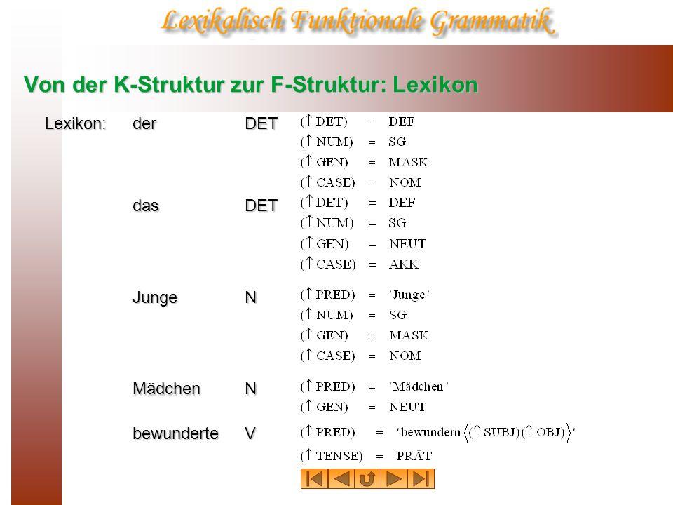Von der K-Struktur zur F-Struktur: Lexikon