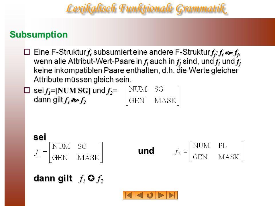 Subsumption sei und dann gilt f1  f2